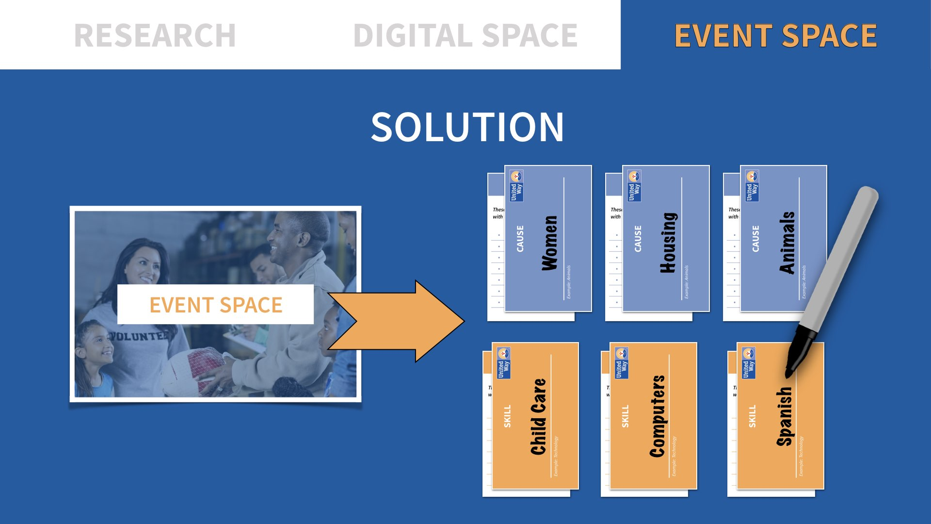 GTCUW Final Presentation FINAL.015.jpeg