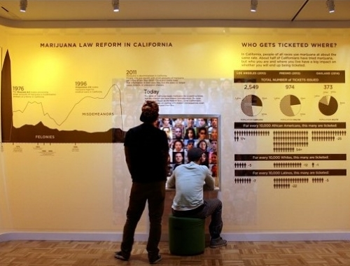 Special   Achievement    Altered State: Marijuana in California    Oakland Museum of California   for civic engagement and respect of audience from multiple viewpoints