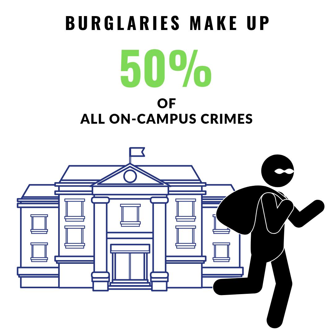 Burgalries make up (3).png