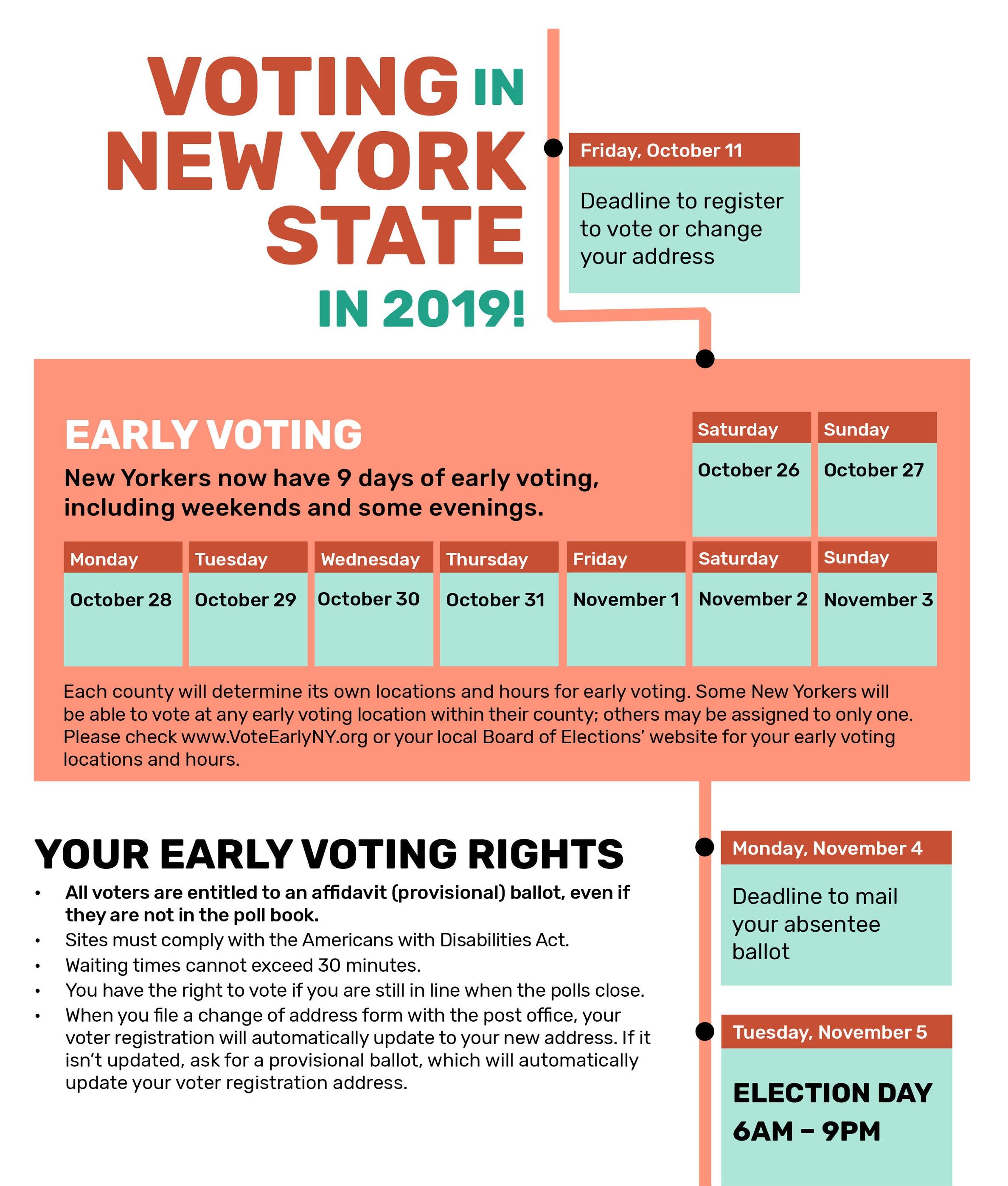 EV+Education_NY+State_for+website.jpg