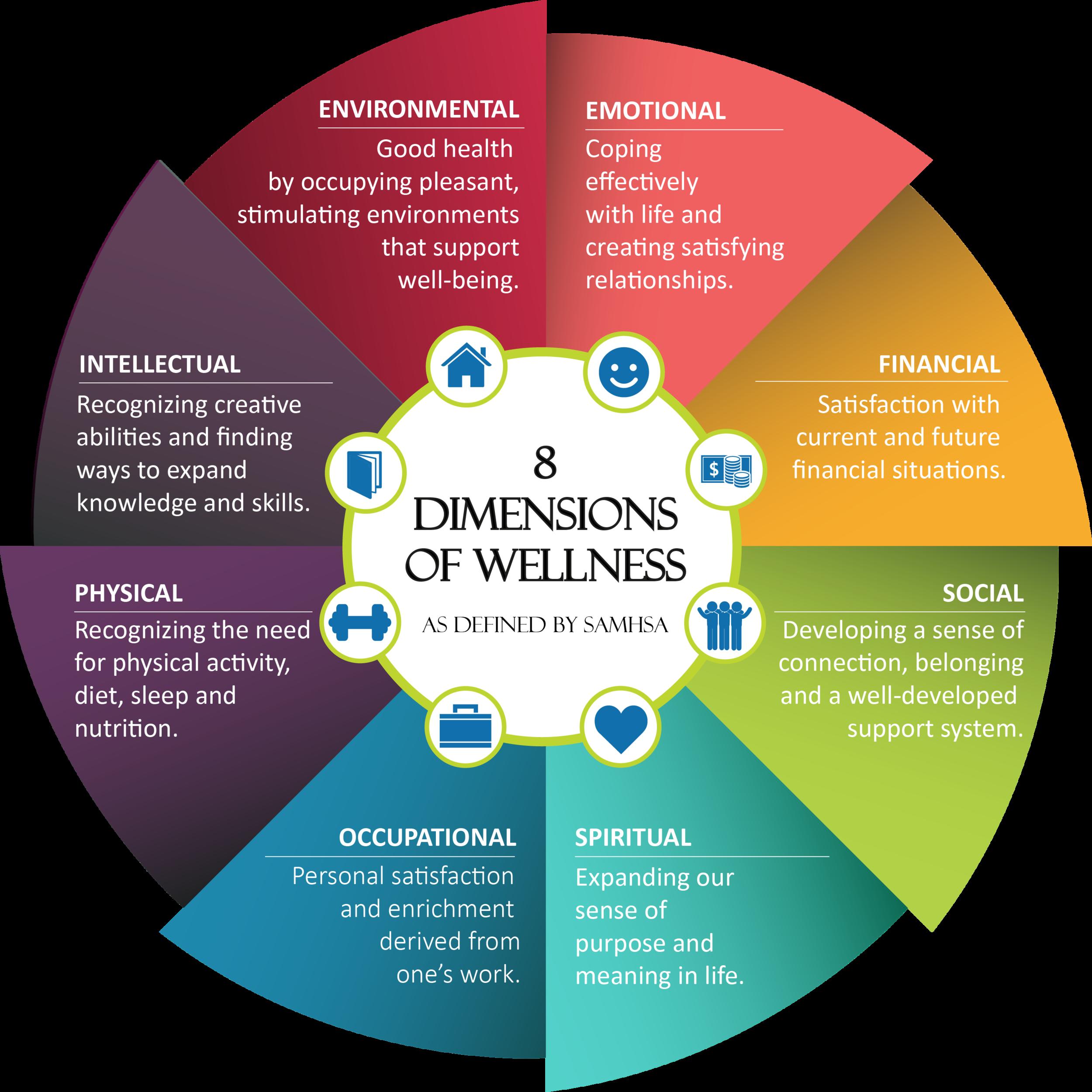 8 Dimensions.png