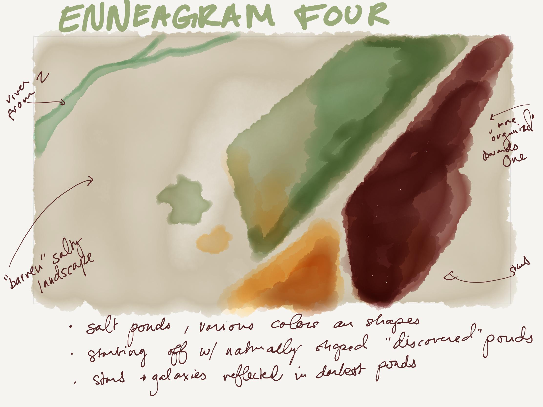 Paper.ENNEAGRAM.10.png