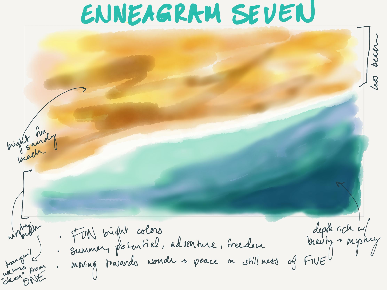 Paper.ENNEAGRAM.17.png