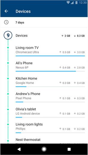 Comparison: Ubiquiti Amplifi, Google Wifi, NetGear Orbi