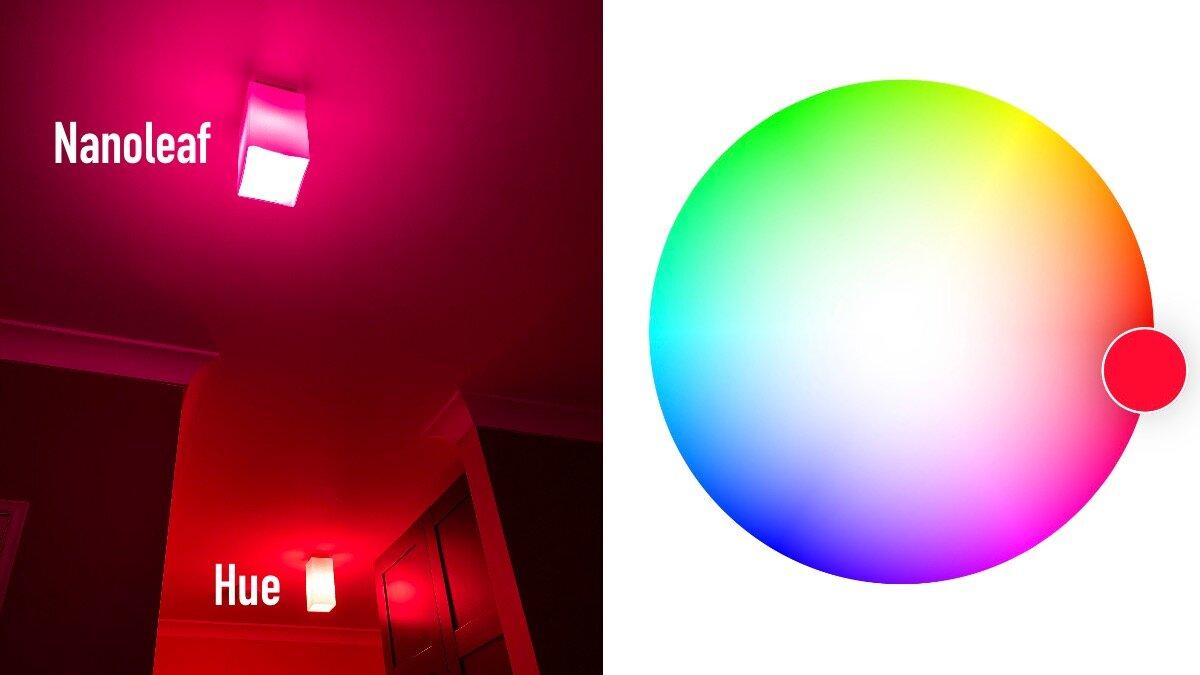 Nano-hue-red.jpg