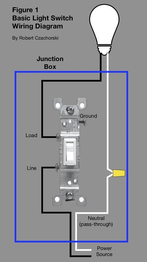 How To Wire A Smart Switch