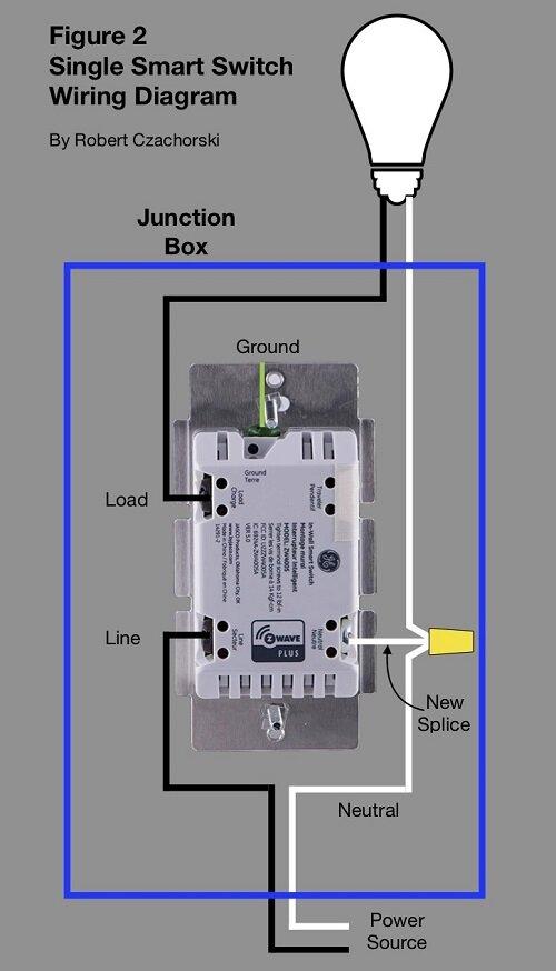 Single Smart Switch Wiring Diagram