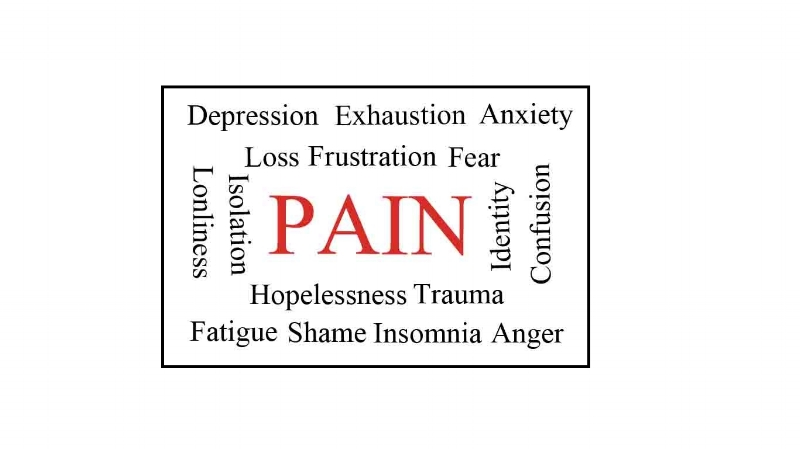 Chronic pain counselling durham blog