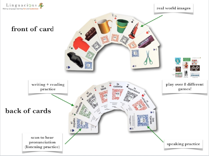 """Photo: Optimal flashcard design for effective vocabulary learning that tackles all four communicative skills (courtesy of  Linguacious™ ).  Spanish version of """"Around the Home""""."""