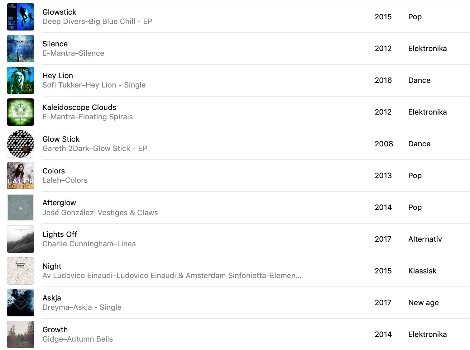 Skjermbilde 2019-05-14 kl. 13.04.53.png