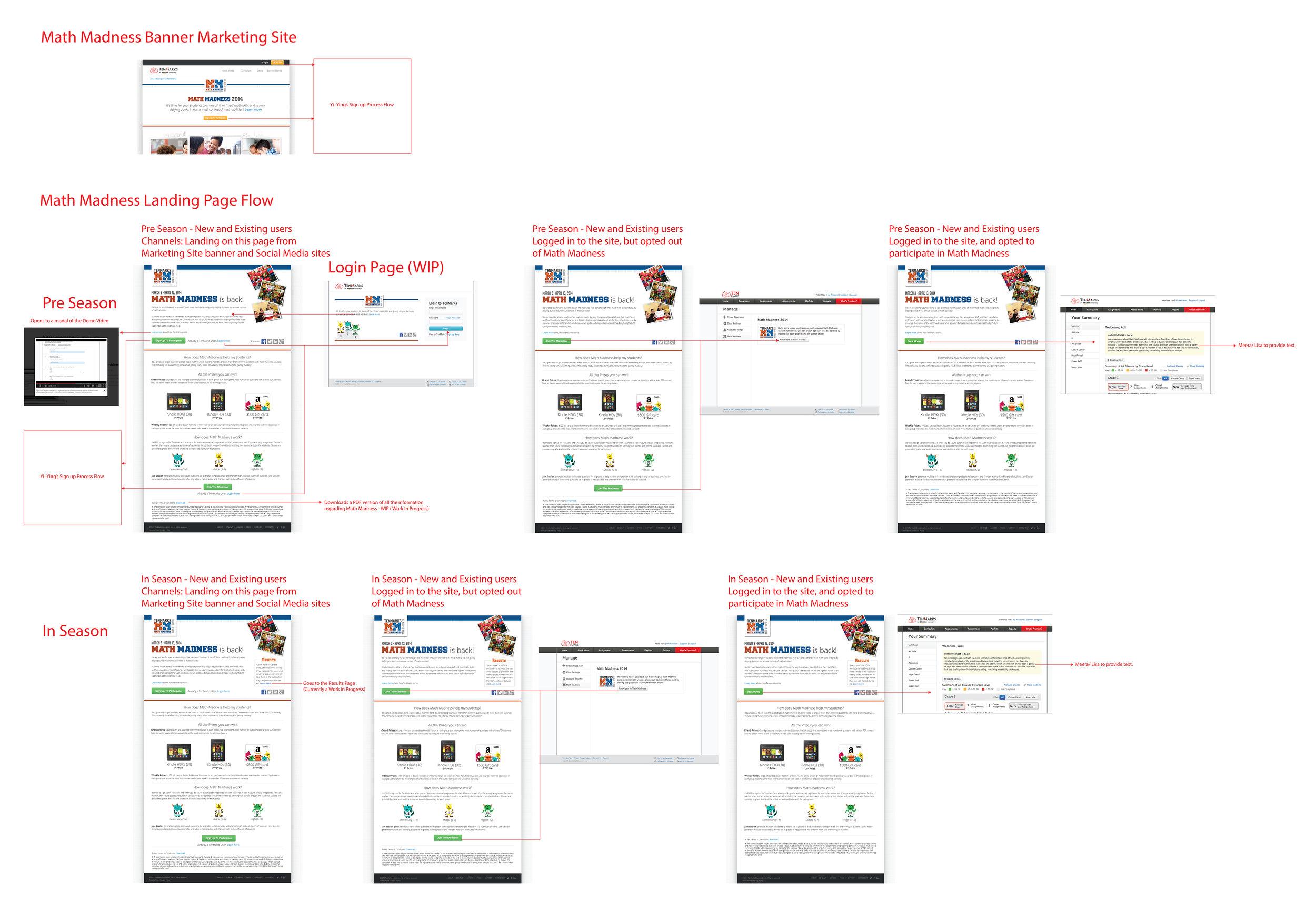 Landing Page Flow.jpg