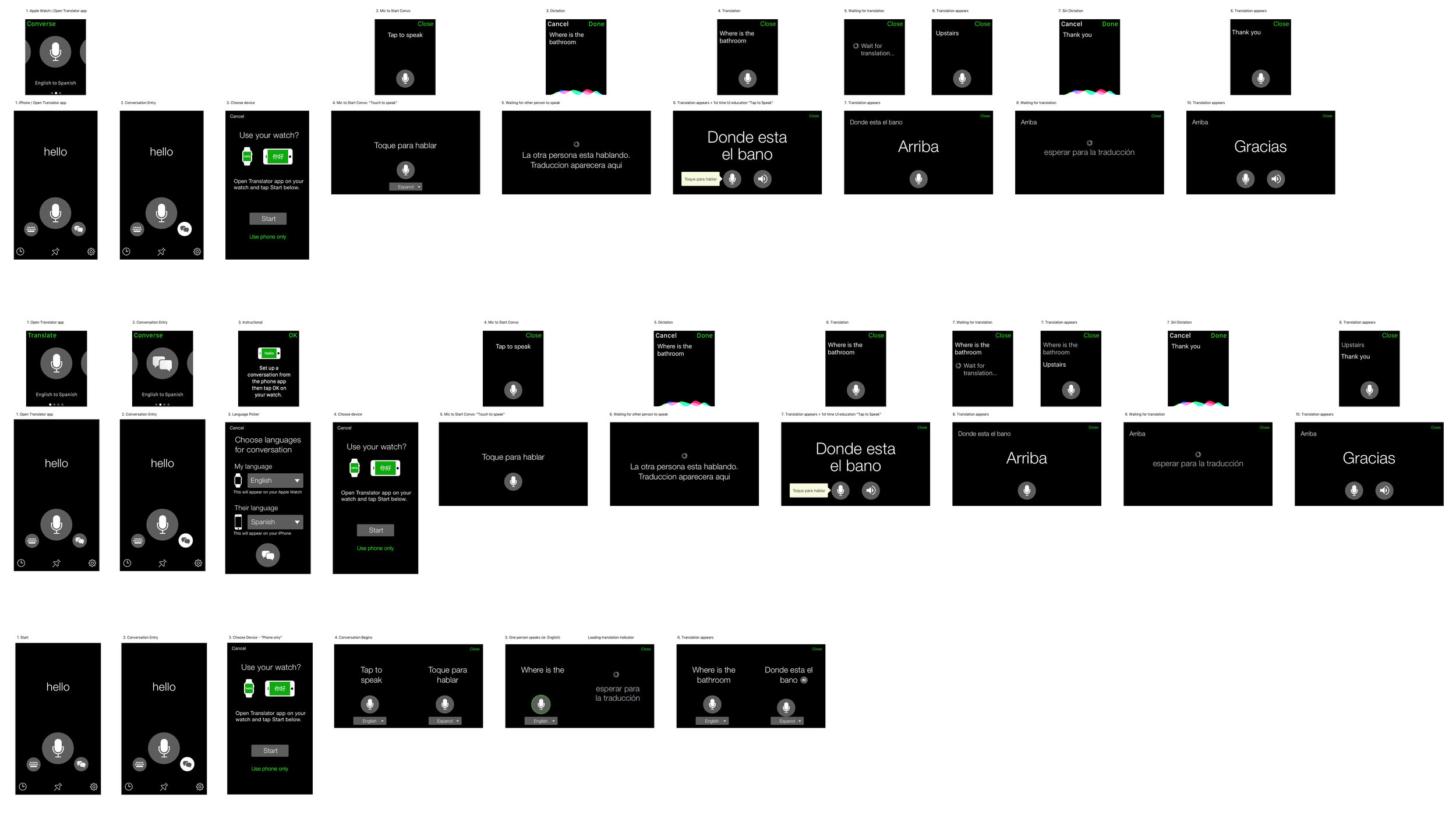 microsofttranslator_storyboardflow.jpg