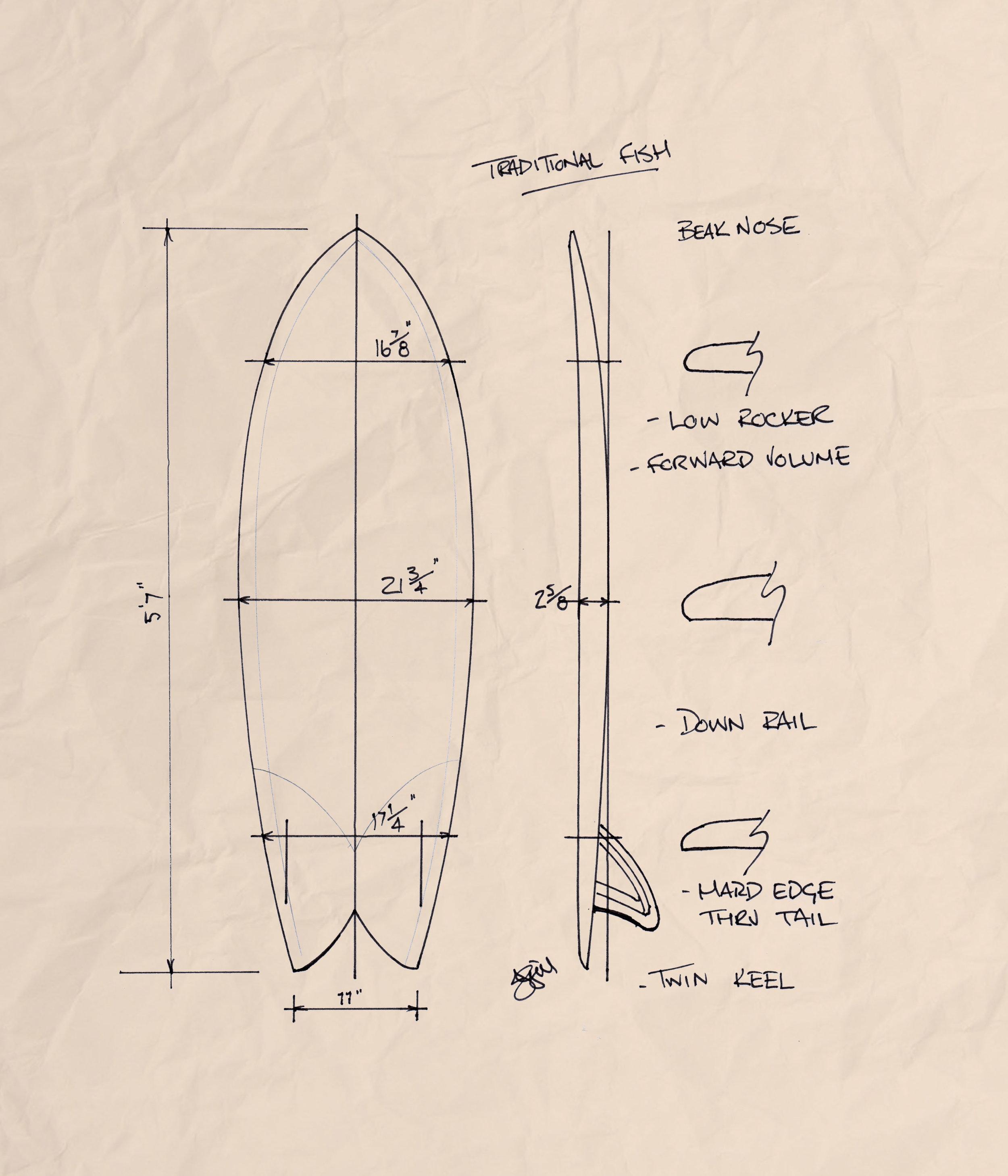 tradfish_blueprint_paper.jpg