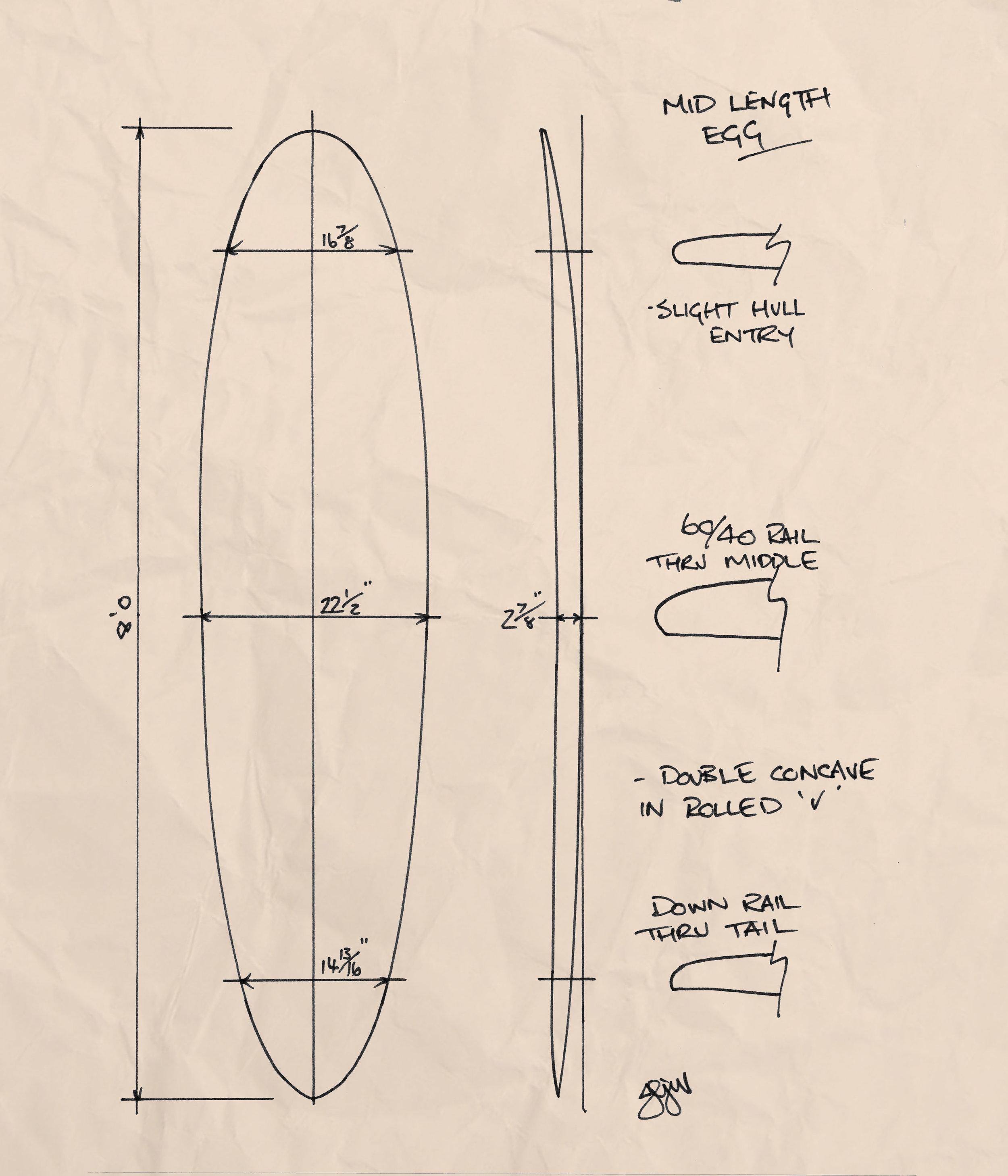 MLE_Blueprint.jpg