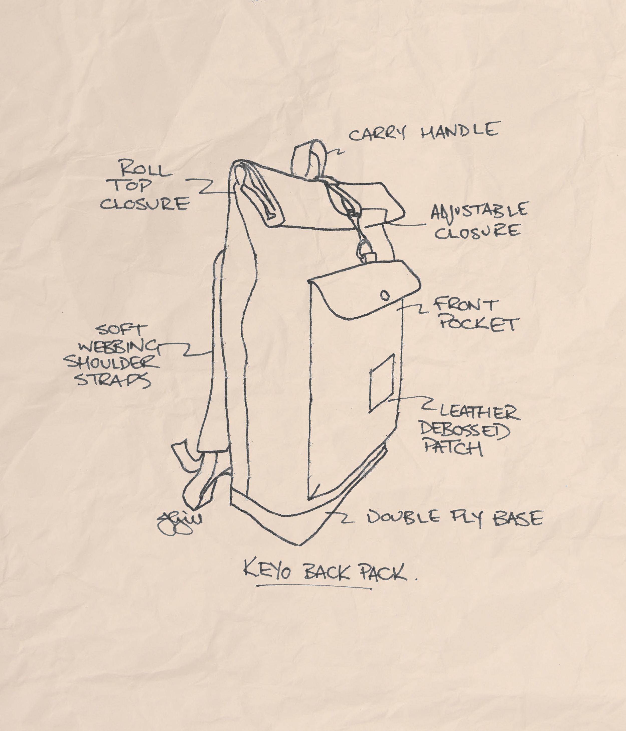backpack_blueprint.jpg