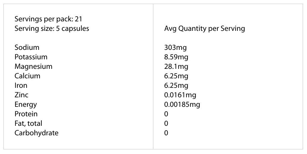 pH Caps Ingredients.png