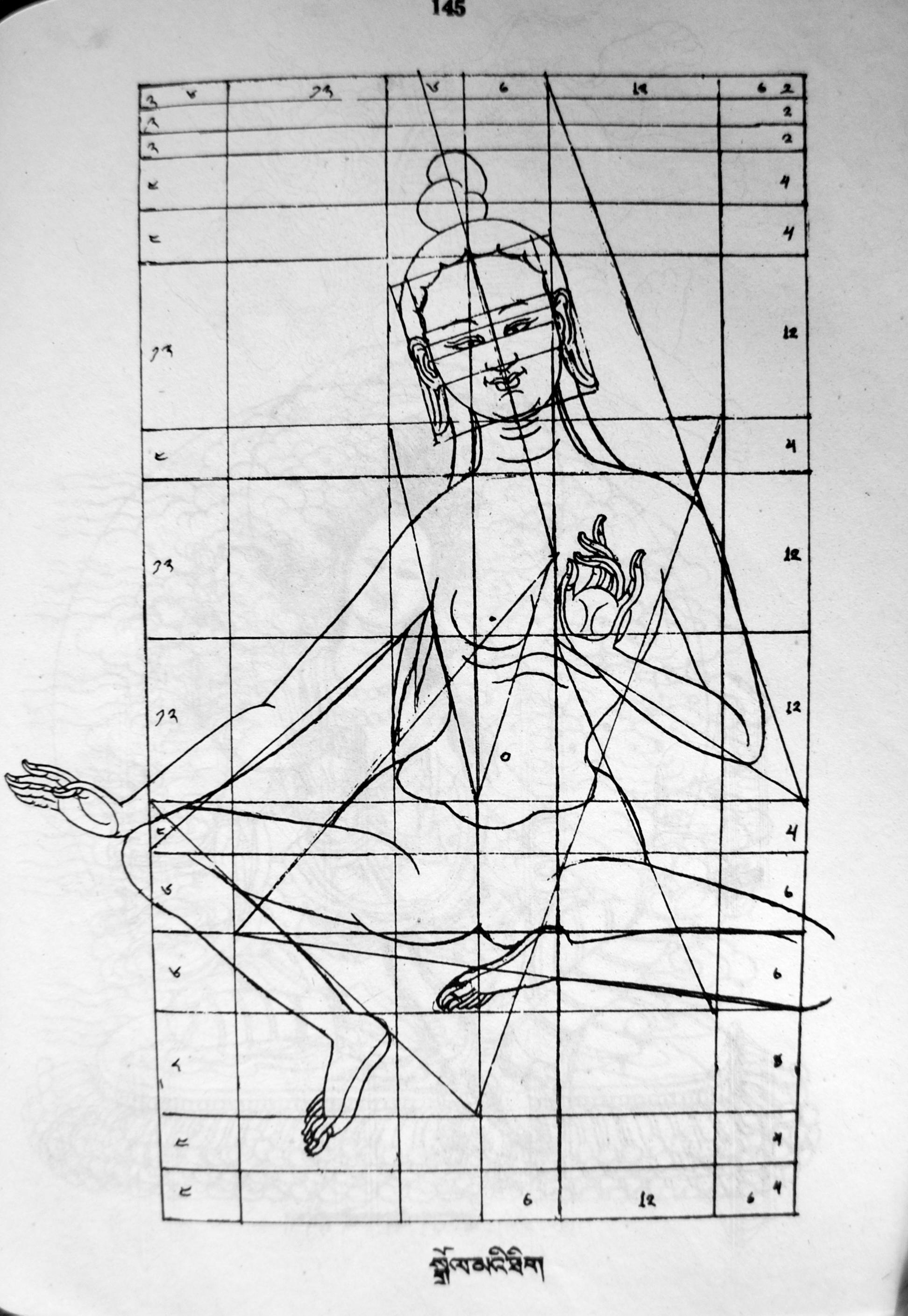 Sa grille iconométrique. Tibetan Cultural & Religious Publication Centre Laxmi Nagar, Delhi