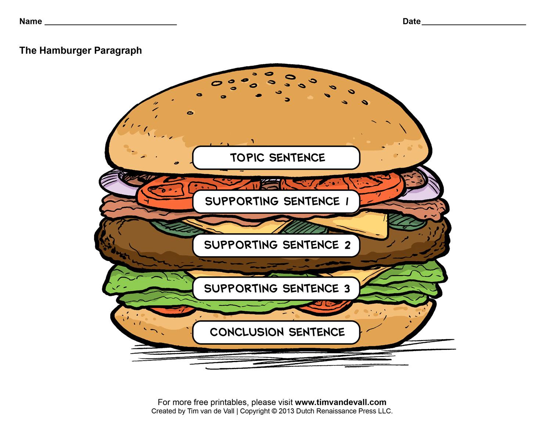 hamburger paragraph.jpg