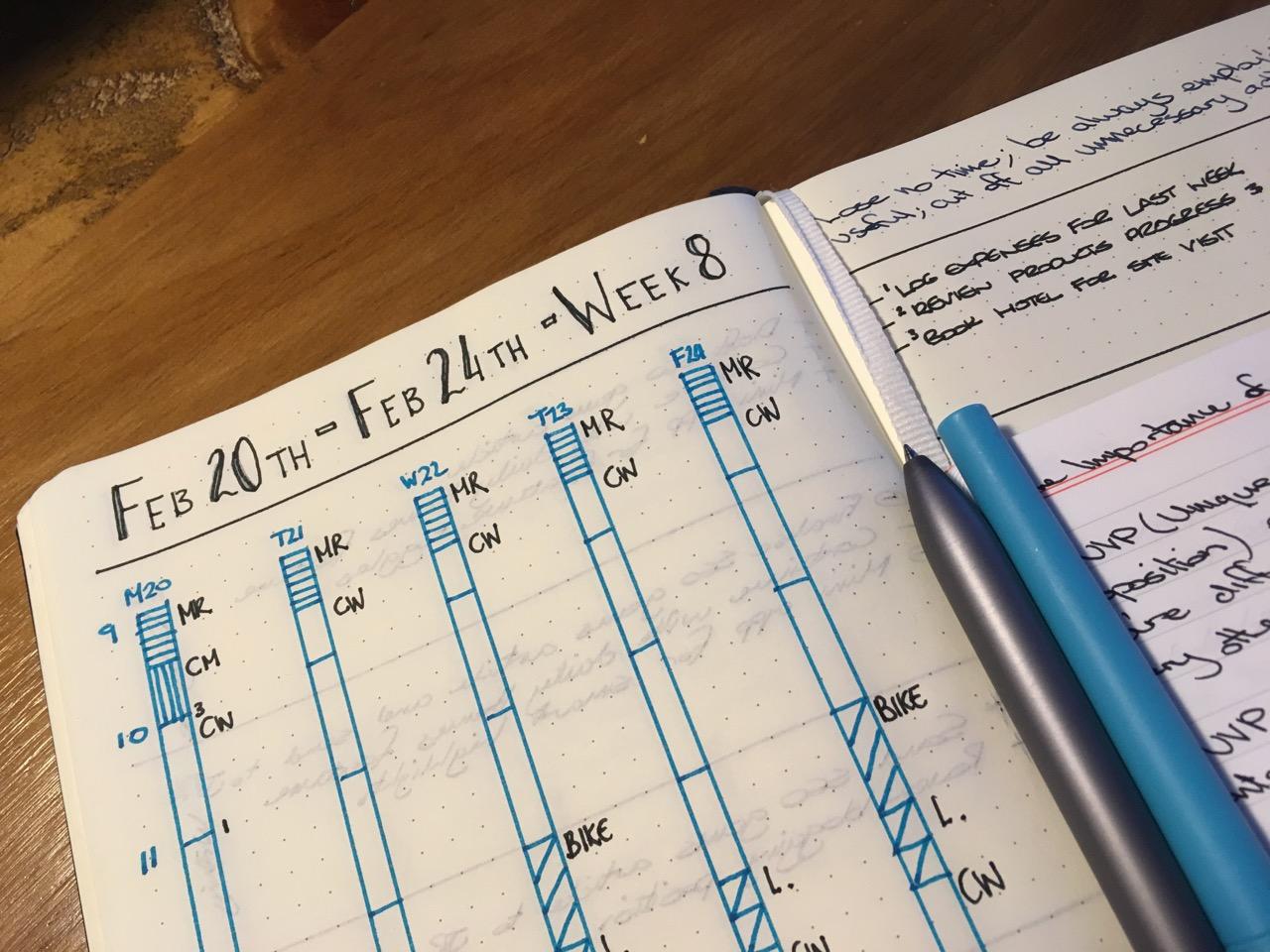 Weekly Plan Bars -Matthew Lang