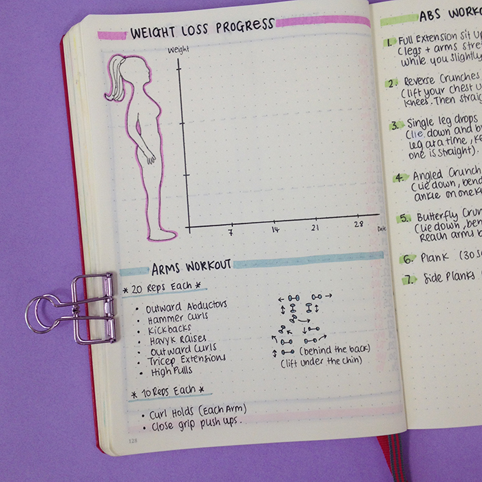 August Bullet Journal Set Up - weight loss graph.jpg