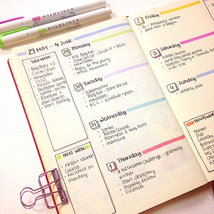 Bullet Journal Set Up - June - Weekly Spread.jpg