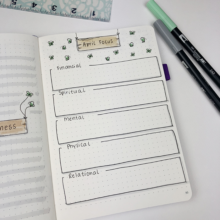 April Focus 2018 Bullet Journal Setup.jpg