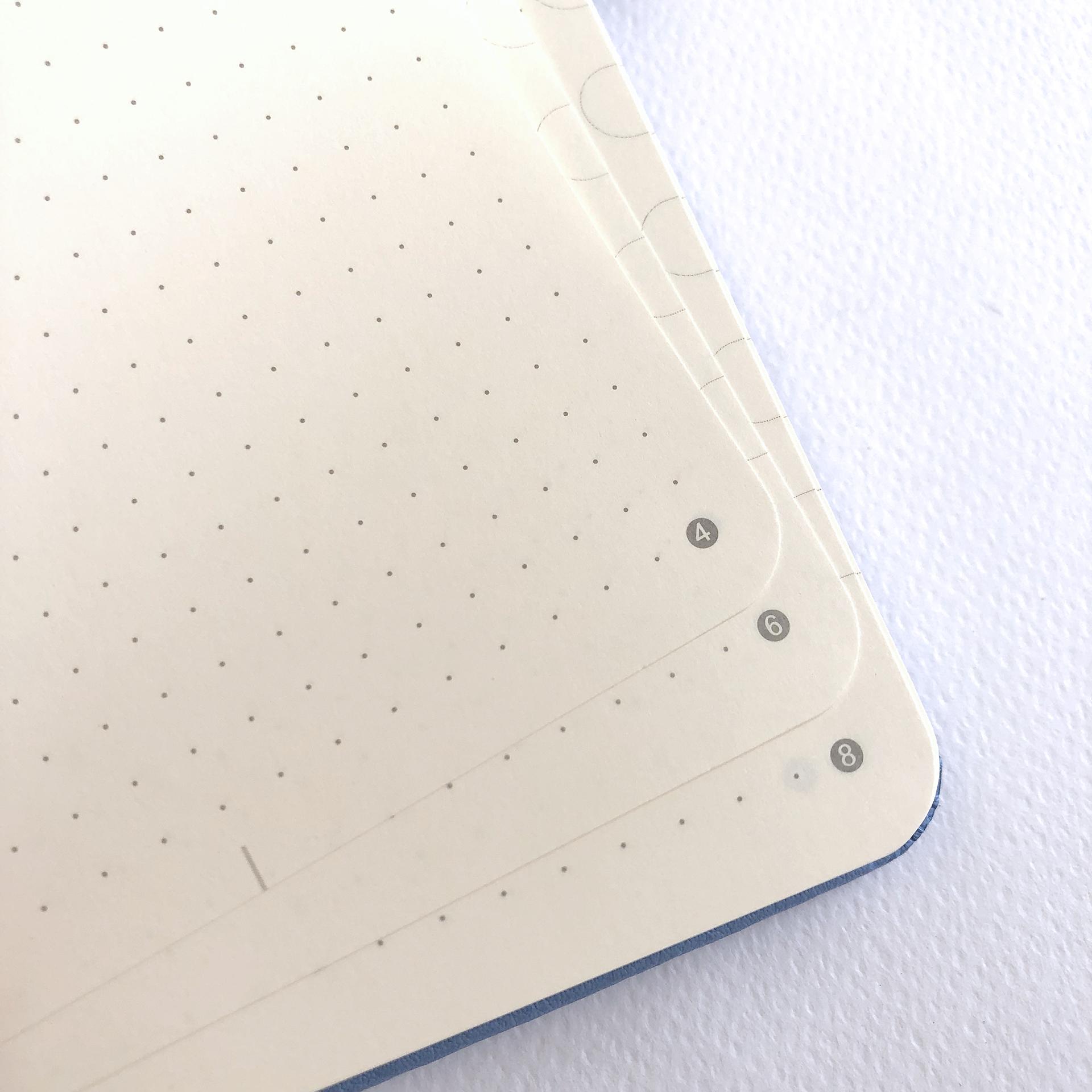 Dingbats Notebook Review