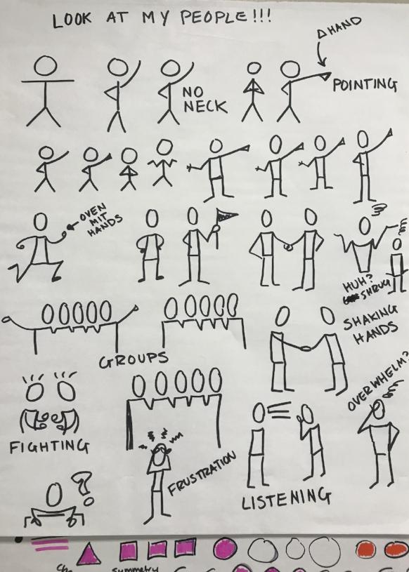 My practice drawings at the visual facilitation training.