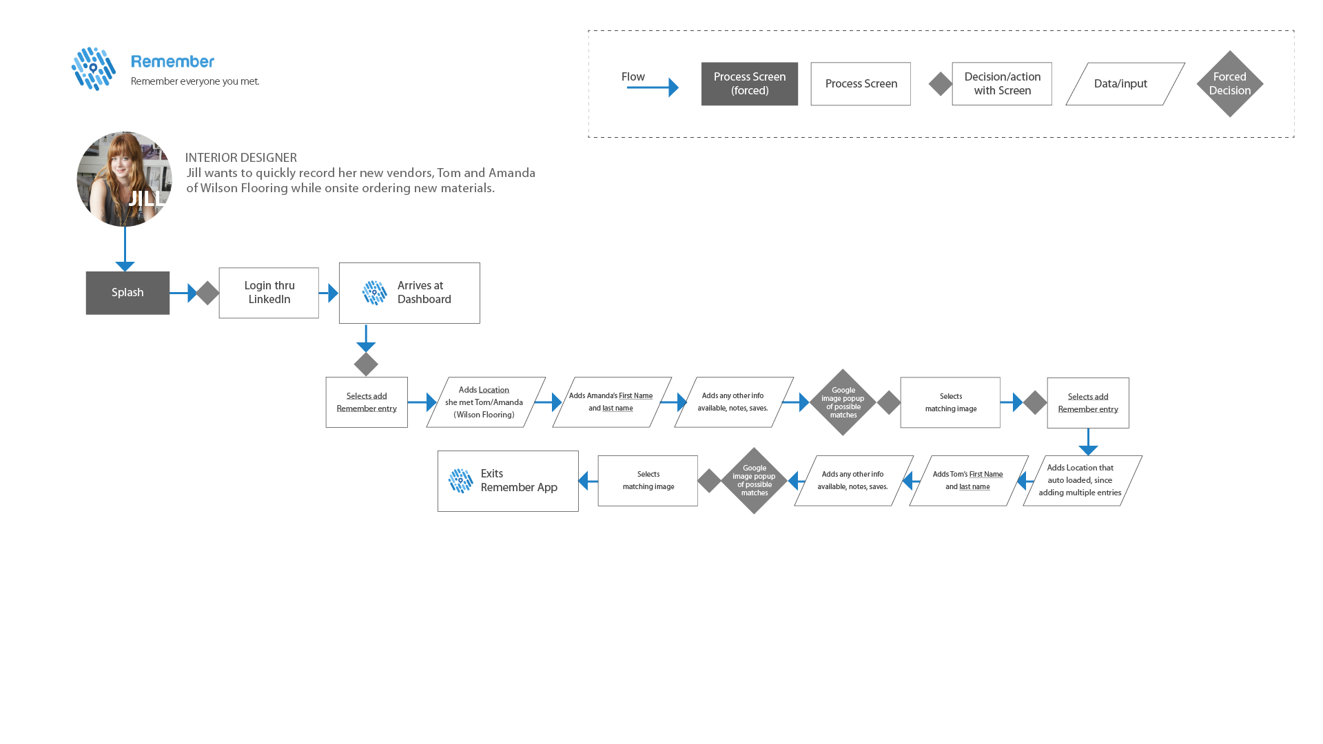 user-flow_User-flow-1 copy 4.png