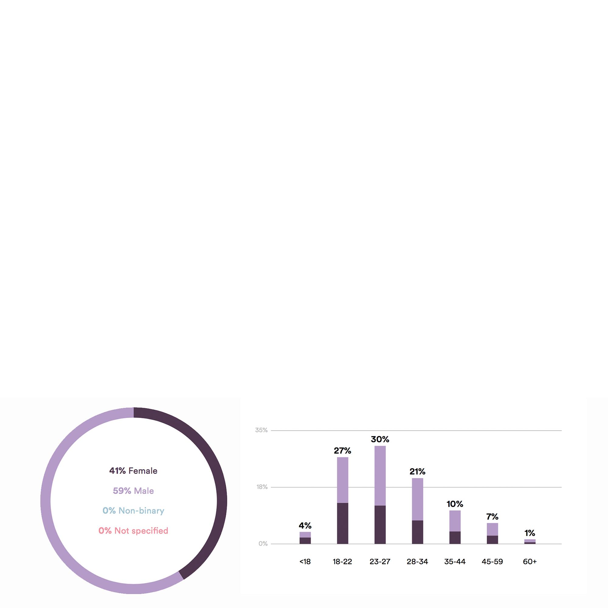 PM epk - Spotify Stats.png