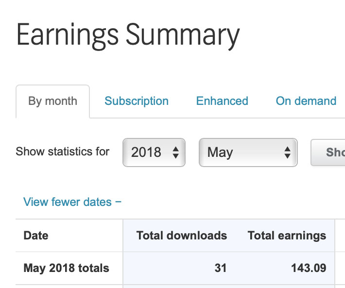 monthly earnings shutterstock