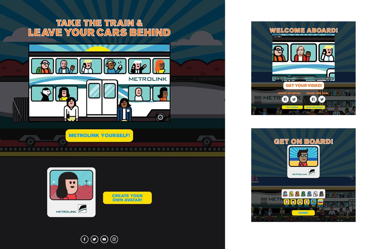 Metrolink Yourself, Create Your Own Avatar