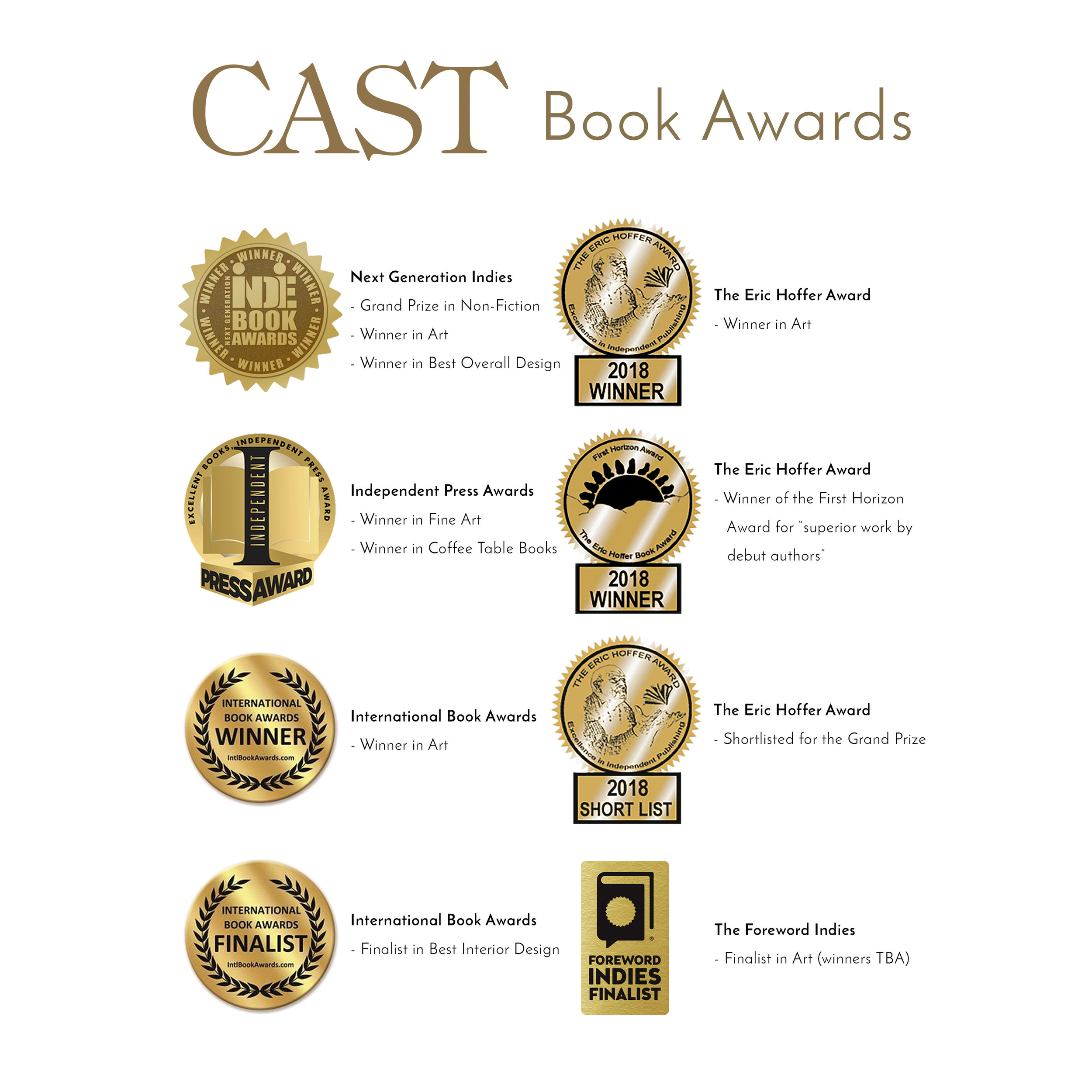 Book Awards sheet available for download