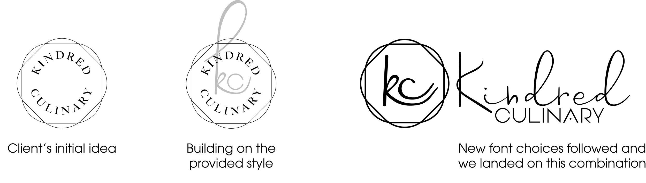 Kindred-Logo.jpg