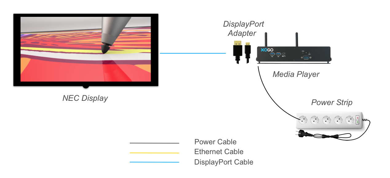 Figure 2: Media Player Diagram