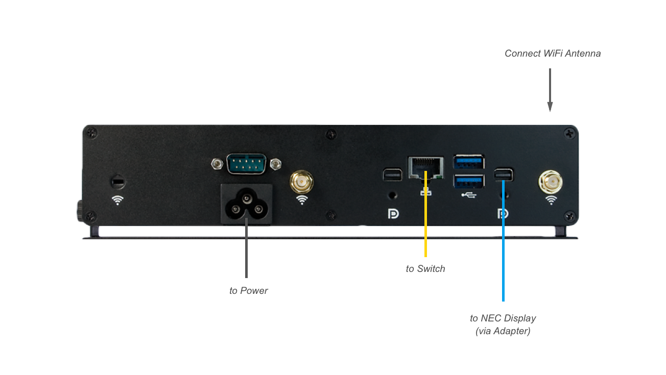 Figure 3: Media Player Connections Close-Up