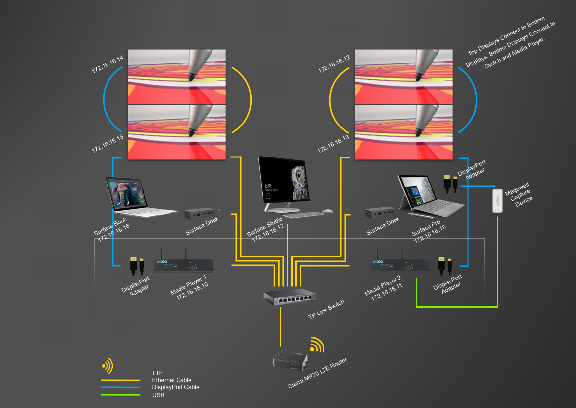 Figure 2: SPE Wiring Diagram
