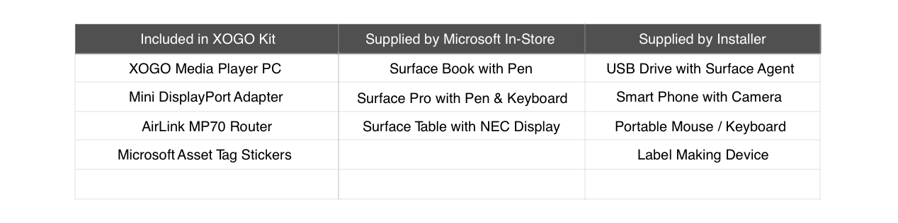 surface table requirements.png