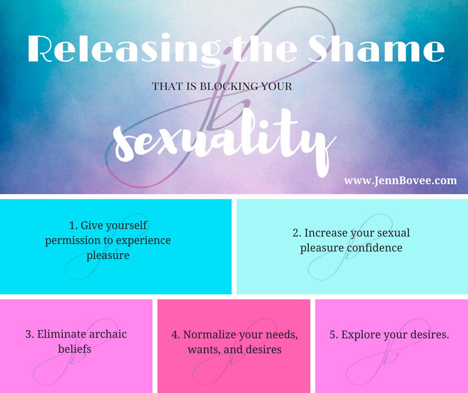 Releasing the Shame.png