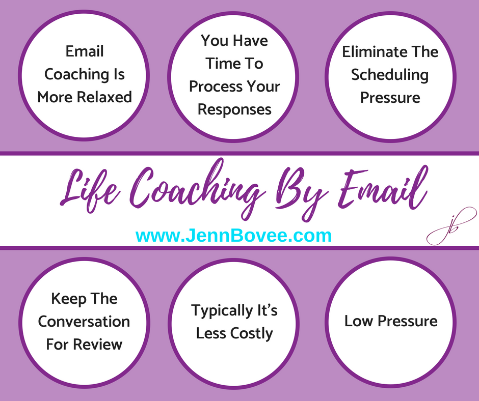 July 9 - Life Coaching By Email (Embedded).png