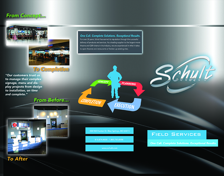 Adobe Photoshop Brochure Trifold Layout (Outside View)