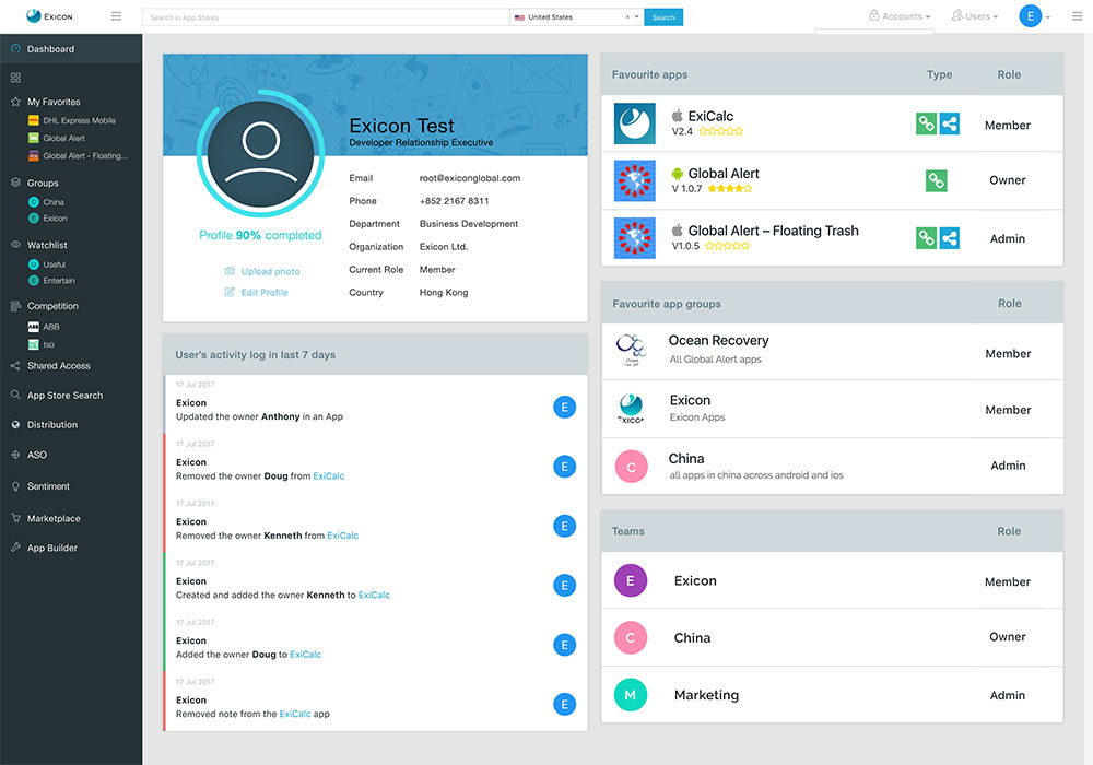 Enterprise Grade - User management and activity log, groupings, and other enterprise features and functionalities.Contact us now to find out how.