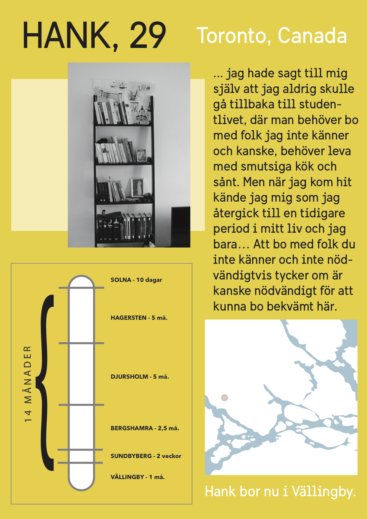 Profile of Stockholm resident for master's thesis