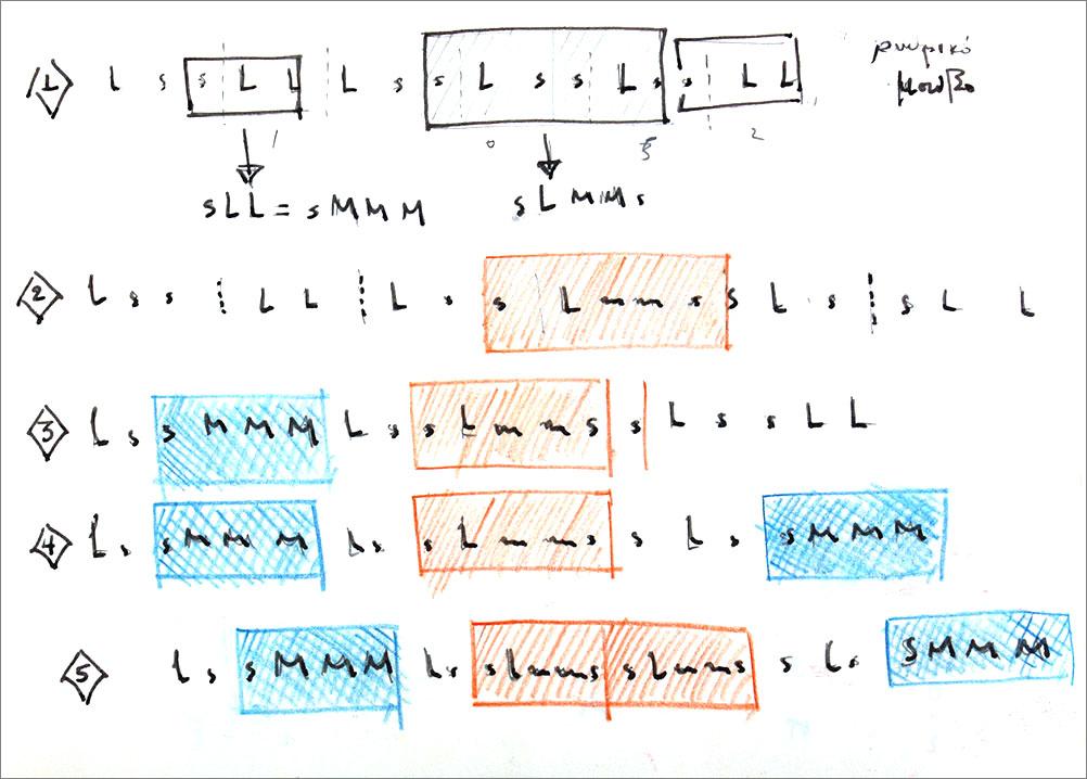 Diaploys, metric patterns