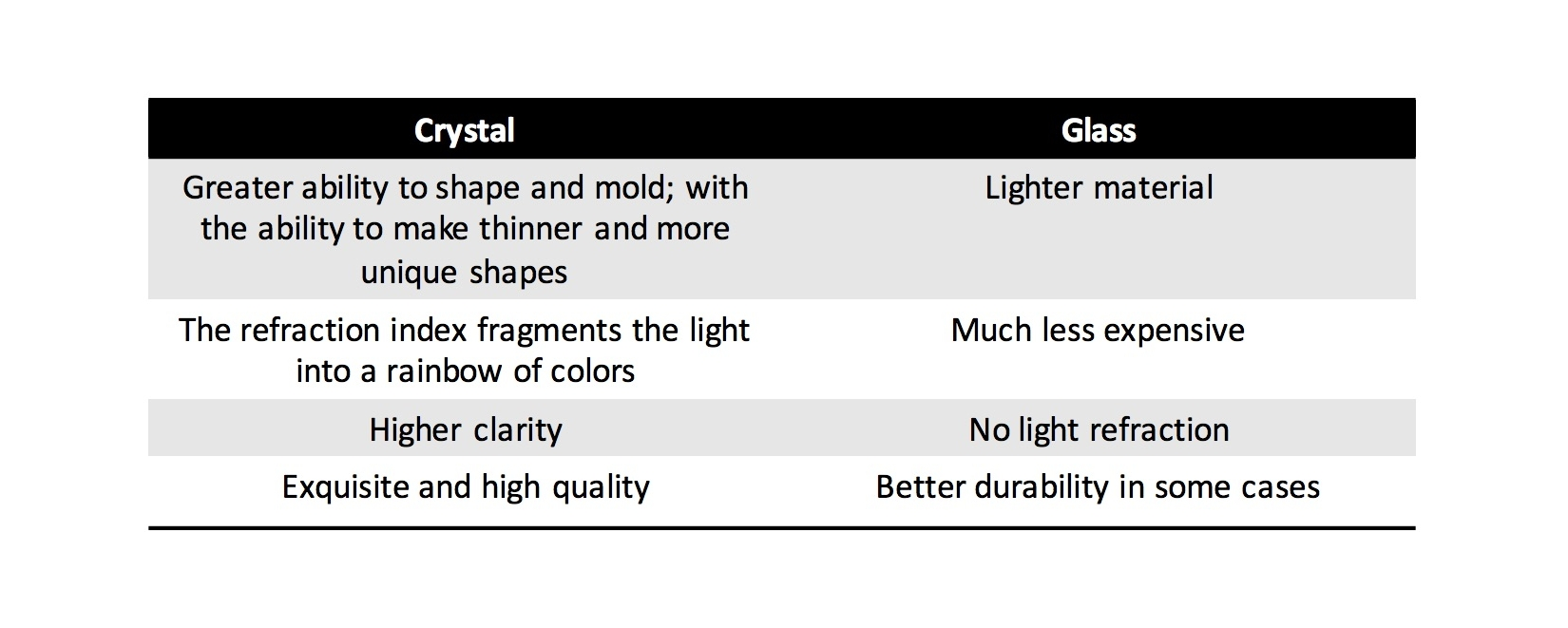 glass vs crystal.jpg