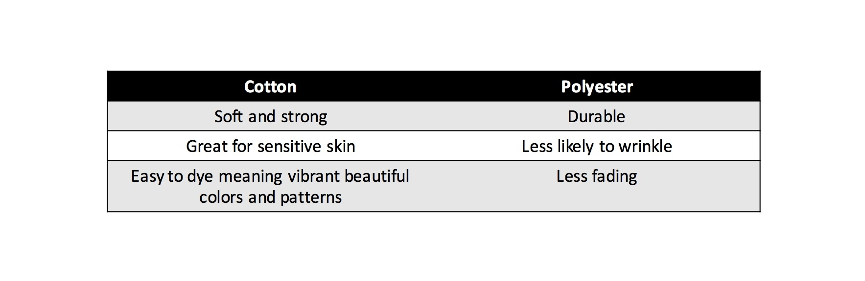 cotton vs poly.jpg