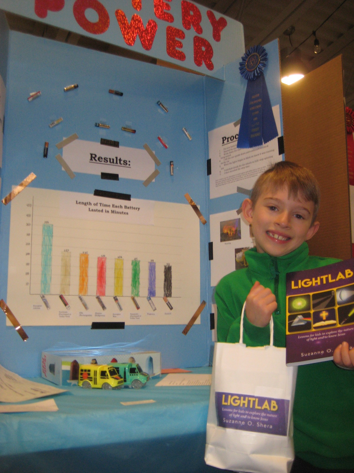 - Congratulations to Collin who won the 2nd Grade Greater Philadelphia Homeschool Science Fair in February 2018 !