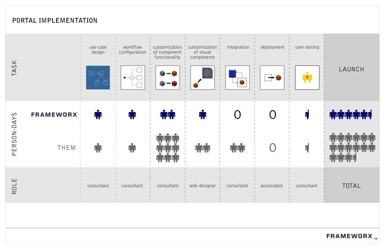 PortalImplementation.jpg