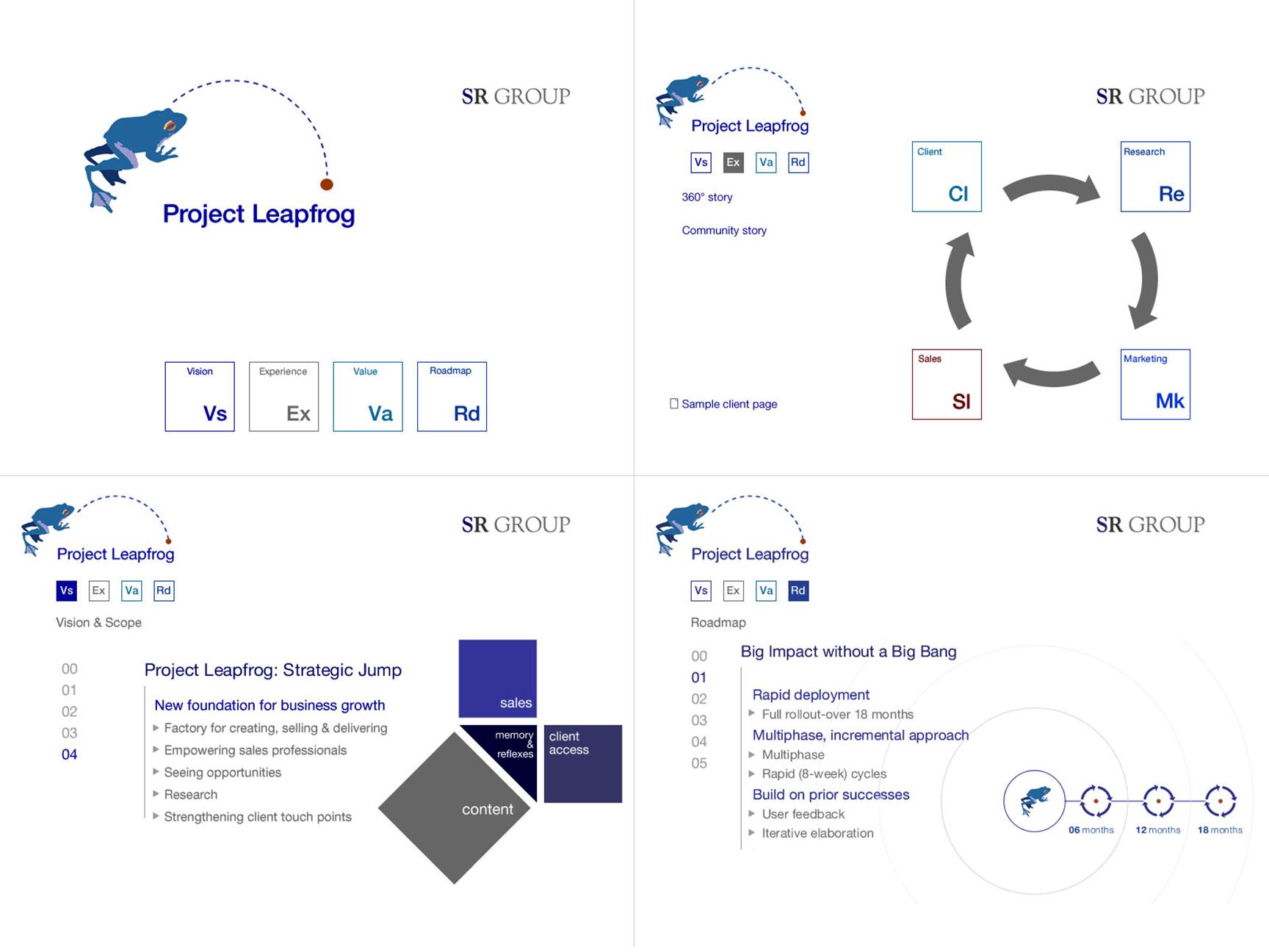 Leapfrog_Presentation.jpg