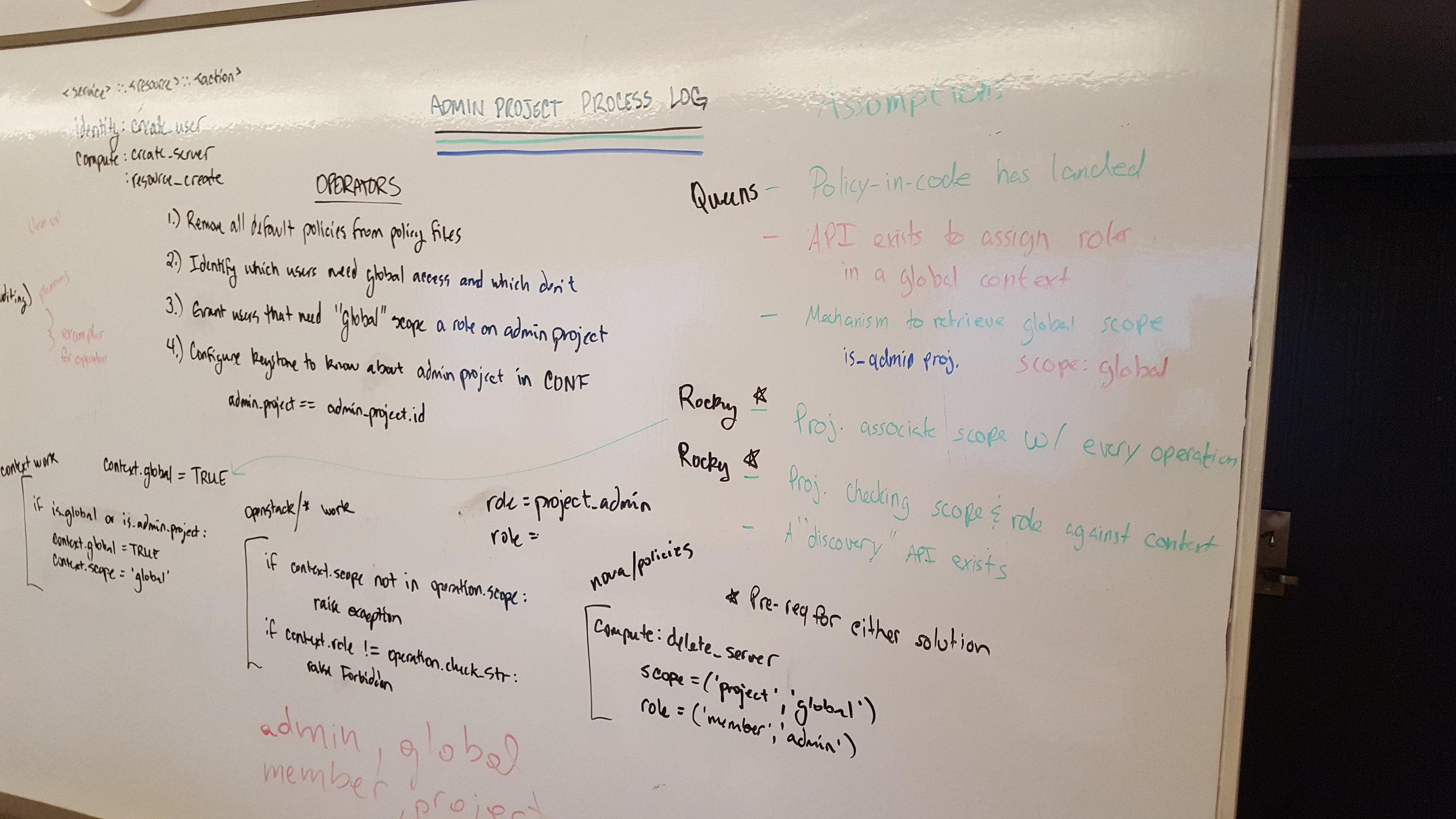 Process log for operators consuming admin project